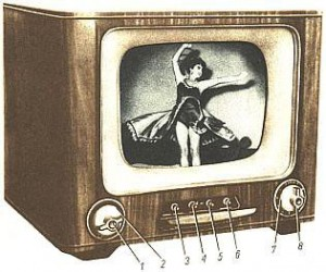 An old CRT TV