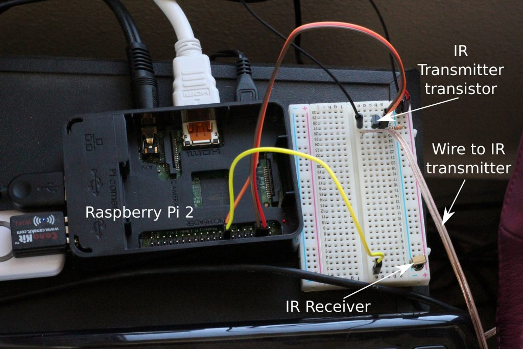 Annotated setup with IR sensors