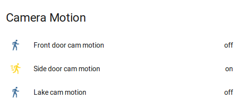 Getting IP camera motion events into Home Assistant to trigger