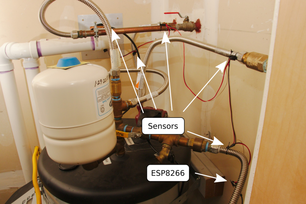 Full water heater with labels to all sensors